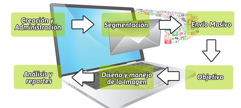 Arrobisima-EmailMarketing01-Imagen