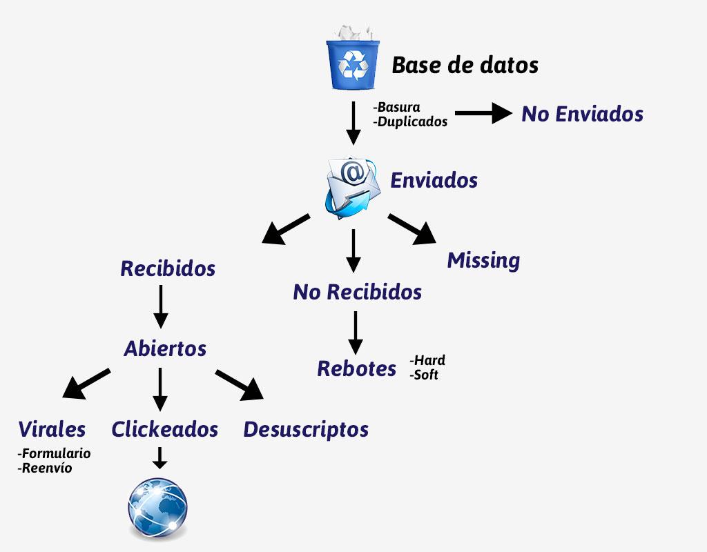 Arrobisima-EmailMarketing02-Imagen